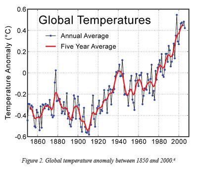http://static-www.icr.org/i/articles/af/does_carbon_dioxide_fig2.jpg