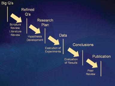 Dnb thesis topics in medicine